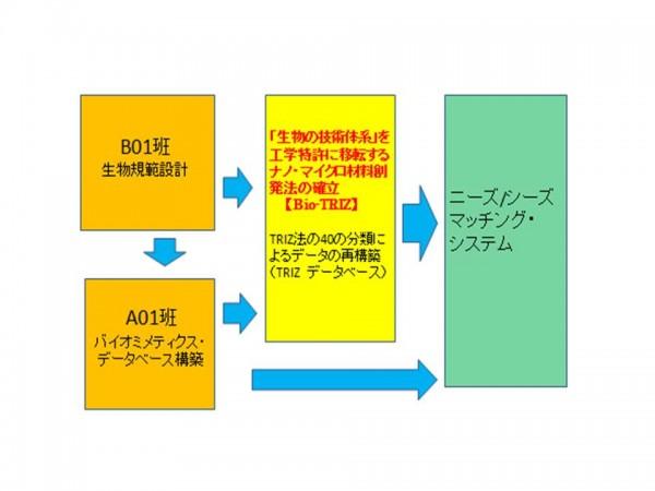 p_c01_03